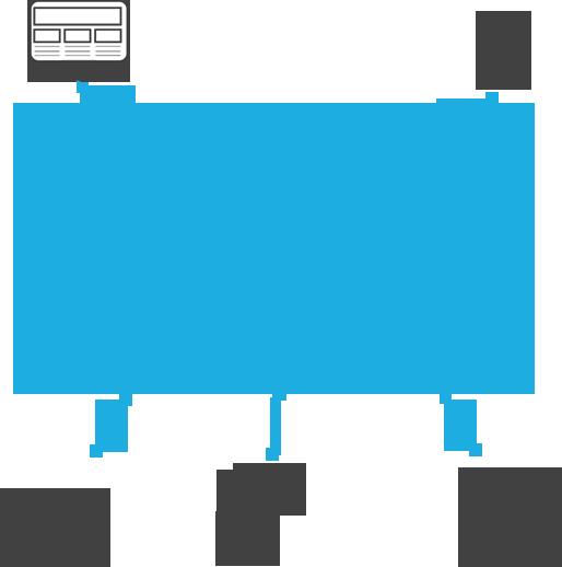 globiotss
